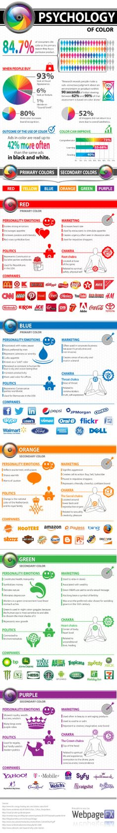 What Your Logo's Color Says About Your Company