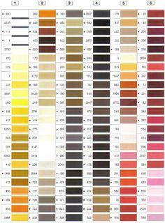 Gutermann thread color chart found on seattle fabrics web site i