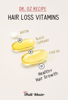 Hair Remedies dr oz hair loss vitamins - So what's the ultimate hair loss supplement by Dr. Here, we will give you the ultimate summary of what he recommends for female hair loss vitamins. How To Grow Natural Hair, Natural Hair Care, Natural Hair Styles, Natural Skin, Supplements For Hair Loss, Vitamins For Hair Loss, Hair Growth Vitamins, Hair Loss Vitamins, Vitamins For Thinning Hair