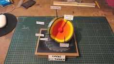 Capas de la Tierra Science Projects For Kids, Science For Kids, Earth Layers, Gross Motor Activities, Biology, School, Html, Youtube, Architecture