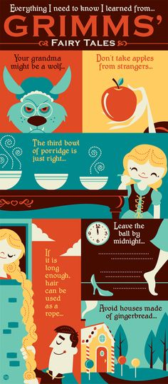 Everything I need to know I learned from...Grimms' Fairy Tales by Dave Perillo