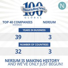Nerium International offers exclusive age-defying skincare and wellness products with patented ingredients to help people look and feel their best. Best Anti Aging, Anti Aging Cream, Anti Aging Skin Care, Number Of Countries, Nerium International, Direct Sales, Direct Selling, Helping People, Health And Beauty