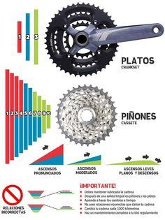 ¿Bicicleta con cambios? Asi hay que usarla.                                                                                                                                                                                 Más