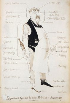 LAYMAN'S GUIDE TO THE PRINTER'S ANATOMY yeah! by Ronald Searle. This isn't a self portrait as I don't own a flat cap – yet!