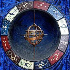 Zodiac Wheel-the 12 astrological houses