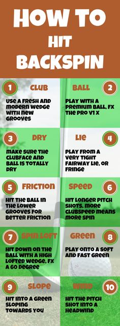 Learn how to make the ball land on the green, and spin back towards you! The coolest shot in golf