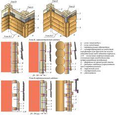 Инструкция по установке блок-хауса