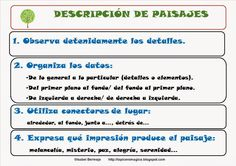Os dejo los últimos materiales que he reelaborado sobre la descripción de paisajes (sirve también para lugares). Estas fichas son adec... Guadalupe Victoria, Dual Language, Spanish Classroom, Writing Workshop, Child Life, Planner Organization, Romance Novels, Conte, Happy Kids