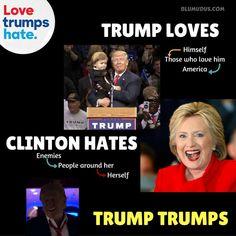 Love Trumps Hate: Trump Loves, Clinton Hates, Trump Trumps
