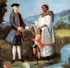 It's About Time: Latin American Families - Caste Paintings - Racial Mix Determined Status, Privileges, & Obligations Native American Population, Mexican Army, Spanish Heritage, New Spain, Academic Art, Spanish Colonial, Colonial Art, Ancient Art, Black History