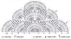 Virus Shawl pattern