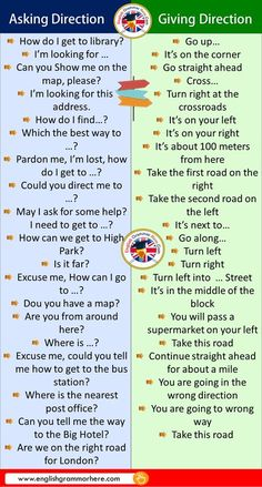 Asking and Giving Direction Phrases in English - English Grammar Here English Verbs, English Sentences, English Phrases, Learn English Words, English Study, English English, How To Speak English, English Help, English Tips