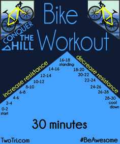 Until the weather warms up, here's a great indoor bike workout to get you ready for your triathlon. #TwoTri #BeAwesome