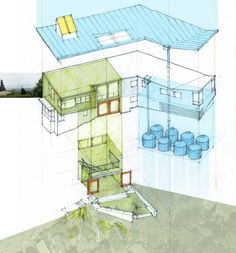 Rainwater catchment system diagram