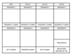 Three act 8 sequence Story board  structure grid