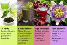 TU SALUD Y BIENESTAR : Bebidas y batidos que ayudan a reducir el estrés