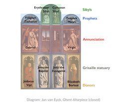 Ghent Altarpiece, Jan Van Eyck, Grisaille, Mystic
