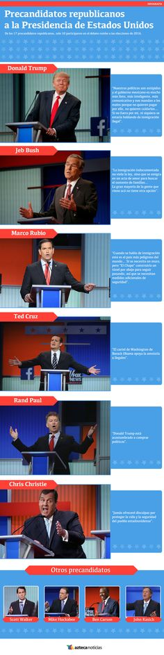 Precandidatos republicanos a la Presidencia de Estados Unidos #infografia
