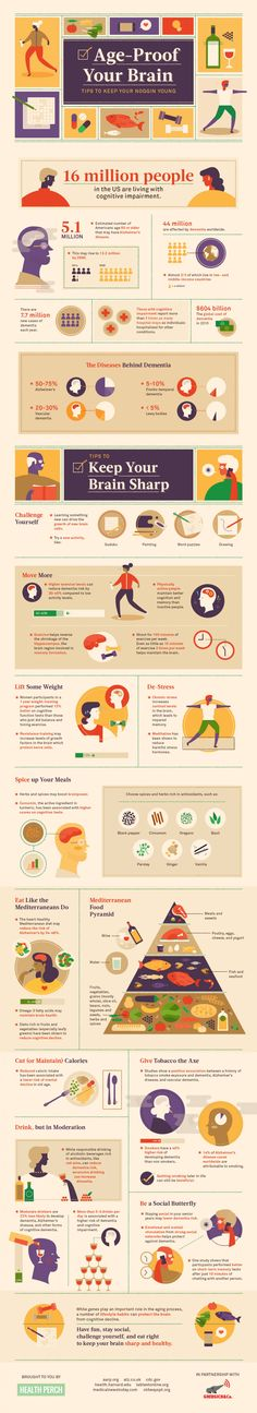 Age-Proof Your Brain: Tips to Keeping Your Noggin Young Infographic