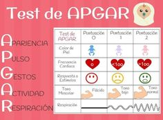 test de apgar enfermería Medical Students, Medical School, Nursing Students, Medicine Notes, Nurse Love, Nursing Notes, Med Student, Midwifery, Pharmacology