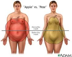 clothing choices for apple shaped body type | Styling Tips- How to Dress to Flatter Your Body Type! - TrendSurvivor