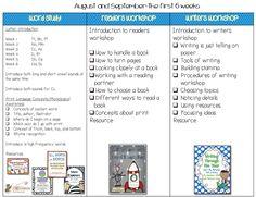 Mrs. Wills Kindergarten: 6 Week Plan for Readers & Writers Workshop