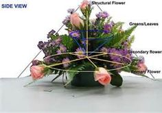 how to make flower arrangements - Bing Images