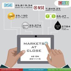Markets at Close (November 23, 2015): #sensex #nifty #bullion #forex #crudeoil as at 7.00 pm