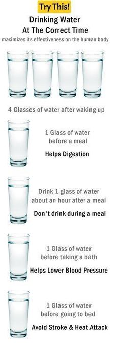 Drinking water at a specific time