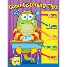 Good listening Skills Classroom Posters for social skills