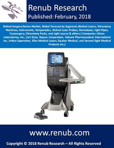 """Retinal Surgery Device Market will surpass US$ 3 Billion by the end of the year 2024. Renub Research report titled """"Retinal Surgery Device Market, Global Forecast, Companies"""" studies the global retinal surgery device market. This 85 page report with 42 Figures & Table provides an all-encompassing analysis of the key growth drivers and restraining factors, market trends and their projections for future."""