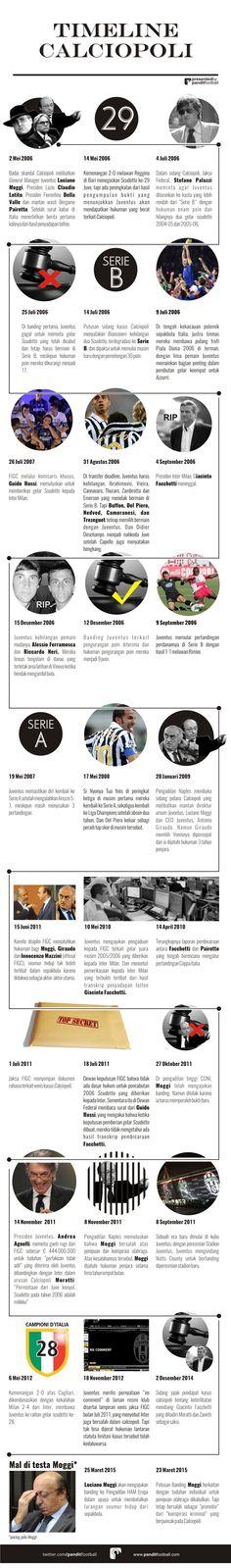 Perjalanan Panjang Luciano Moggi yang Belum Selesai  http://panditfootball.com/?p=174941