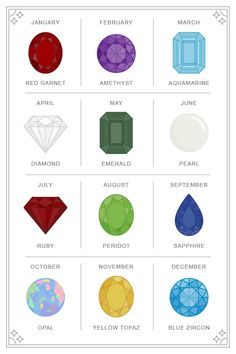 This birthstone guide can help you give mom a gift she'll always remember. And remember, the best thing to do after giving a gift is to insure the gift. Get a quote on jewelry insurance today. #MothersDay