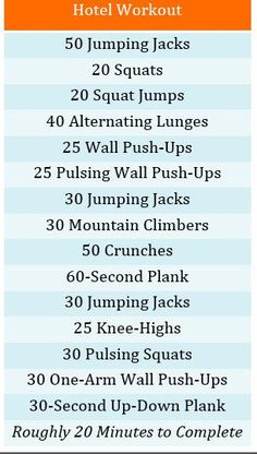 On-The-Go Circuit Workout. Need a wall but could do it on Monhegan, too.: