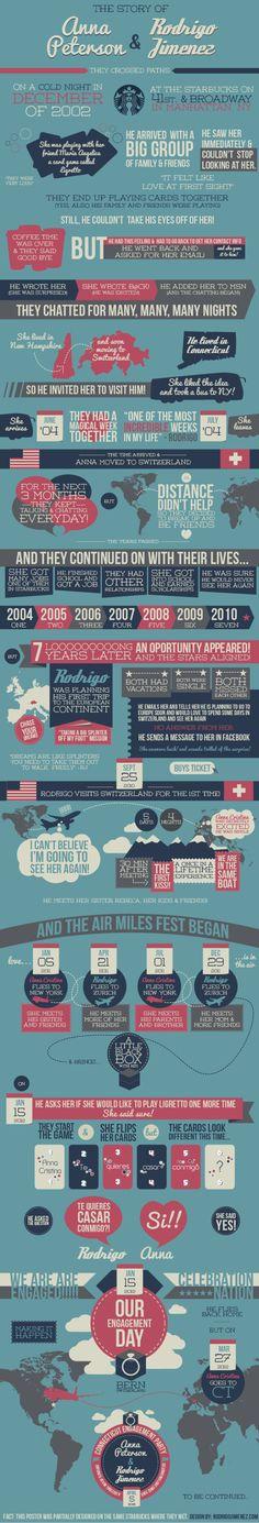 wedding infographic by Rodrigo Jimenez  (http://www.behance.net/gallery/Our-story/3734459)