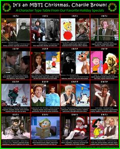 Romans 15 Life Coaching: An MBTI Christmas - Hollywood Holiday Character Type Table