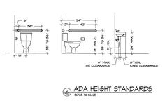 ADA--typical-lavatory-clearances | ADA Figures and ...