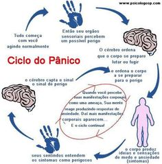 http://www.lersaude.com.br/sindrome-do-panico-entenda-a-doenca-e-viva-mais-feliz/