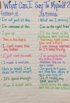Growth Mindset - Talk It Out. Anchor chart to help students create a positive mindset. Great for my adult students who have had previous setbacks in education.