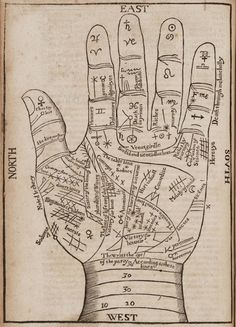 Palmistry map of hand, woodcut. [Untitled woodcut illustration of a hand with chiromantic lines and details] Vintage Printable, Palm Reading Charts, Memento Mori, Creation Art, Spiritus, Fortune Telling, Illustration, Palmistry, Antique Prints