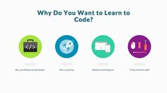 How to pick your first programming language infographic decide which programming language to learn with this interactive quiz fandeluxe Image collections