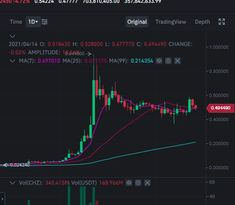 Should i buy CHZ token now ? Screenshot says it all