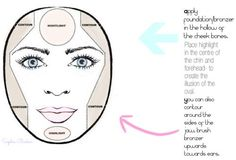 Highlighting & Contouring for a Round Face