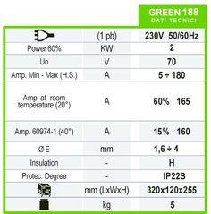Dati tecnici saldatrice inverter GREEN 188