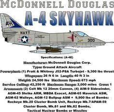 COM presents Bomber Warbirds, available on Polos, Caps, T-shirts, Sweatshirts and more. featuring here in our Bomber collection the Skyhawk Military Jets, Military Aircraft, Fighter Aircraft, Fighter Jets, Douglas Aircraft, F-14 Tomcat, Aircraft Painting, Navy Aircraft, United States Navy