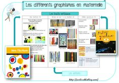 Progression graphisme et art Maternelle Grande Section, Montessori, Back To School, Document, Art Bauhaus, Voici, Cycle 1, Graphing Activities, First Day Of School