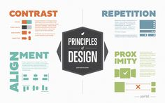 Principles of design http://www.hongkiat.com/blog/cheatsheet-graphic-designers/