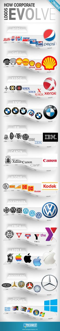 Corporativo Logos Evolve Infográfico A Evolução do Logos Corporativos
