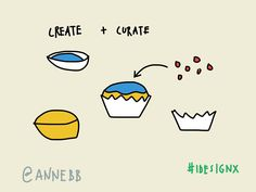 Create and curate via @Anne Bartels