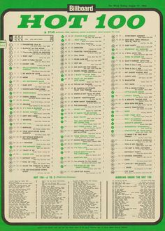 Billboard Hot 100 (8-17-63)
